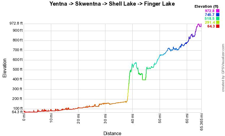 Yentna - Finger Lake